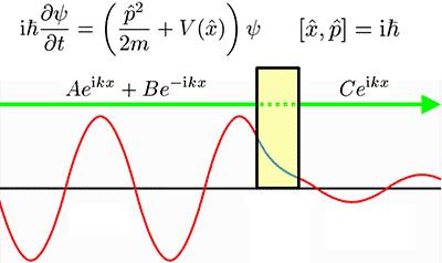 量子力学演習授業概要